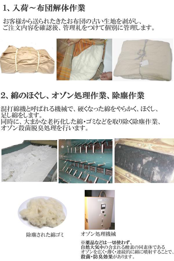 綿布団の打ち直し工程1