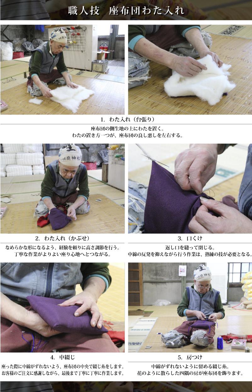 綿入れ作業工程